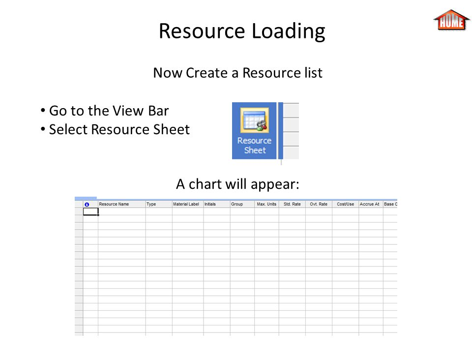 Now Create a Resource list