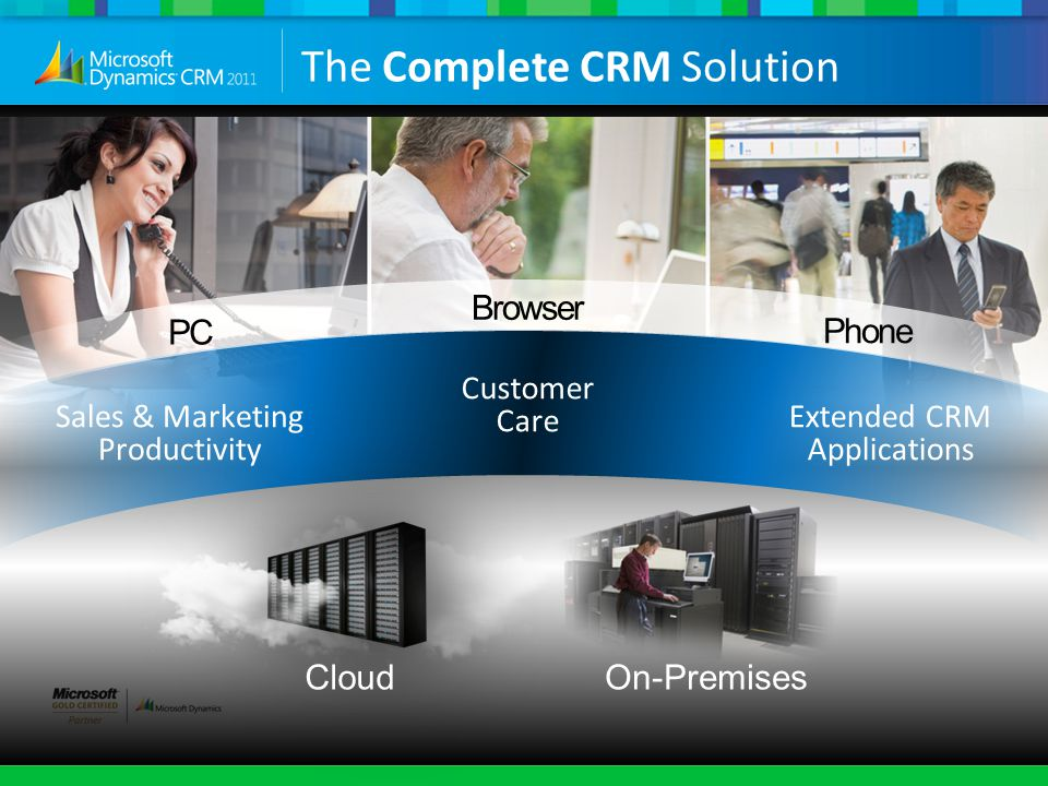 The Complete CRM Solution