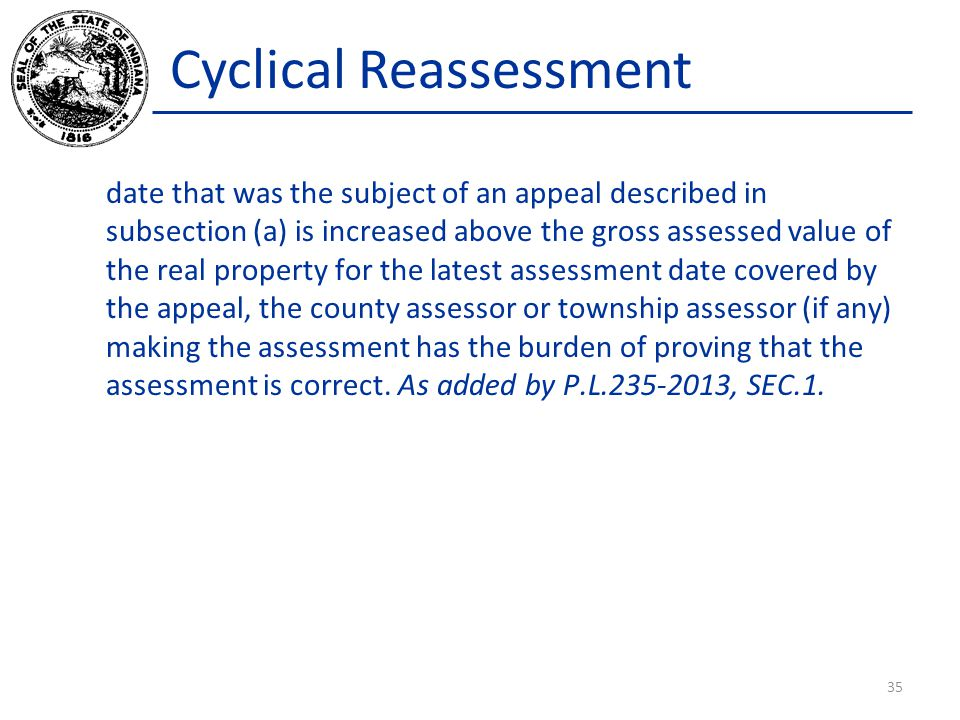 Cyclical Reassessment