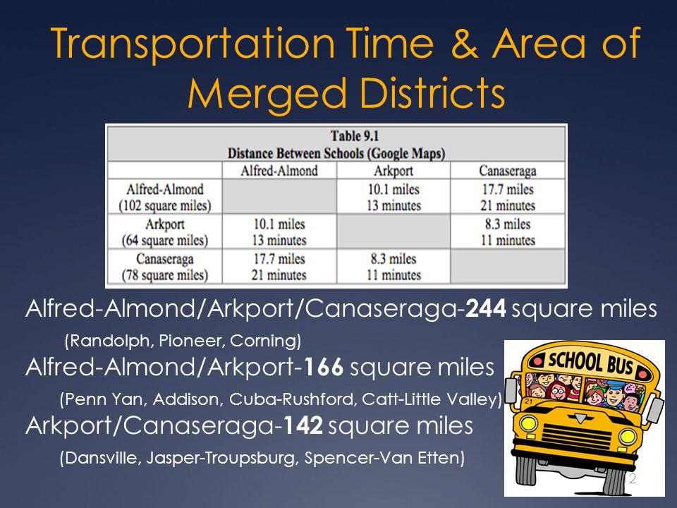 Transportation Time & Area of Merged Districts