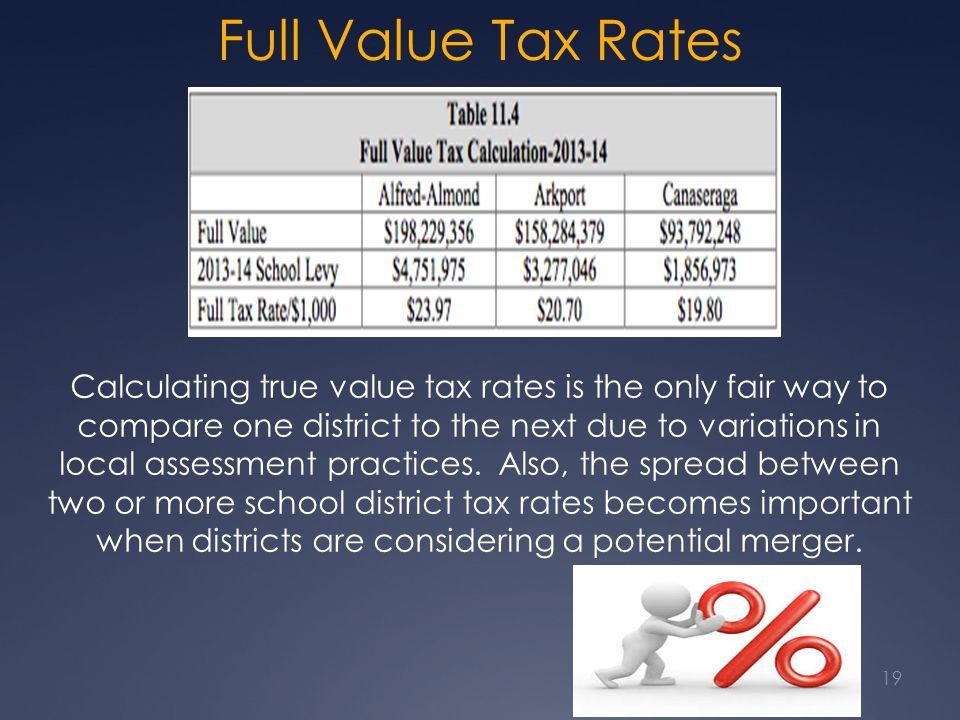 Full Value Tax Rates