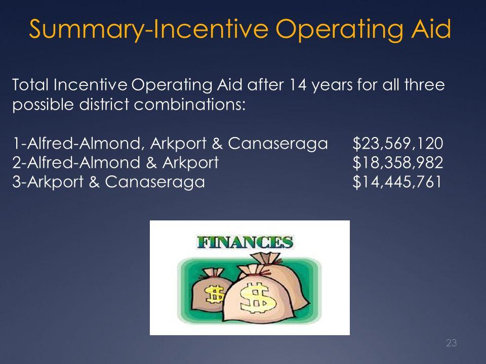 Summary-Incentive Operating Aid