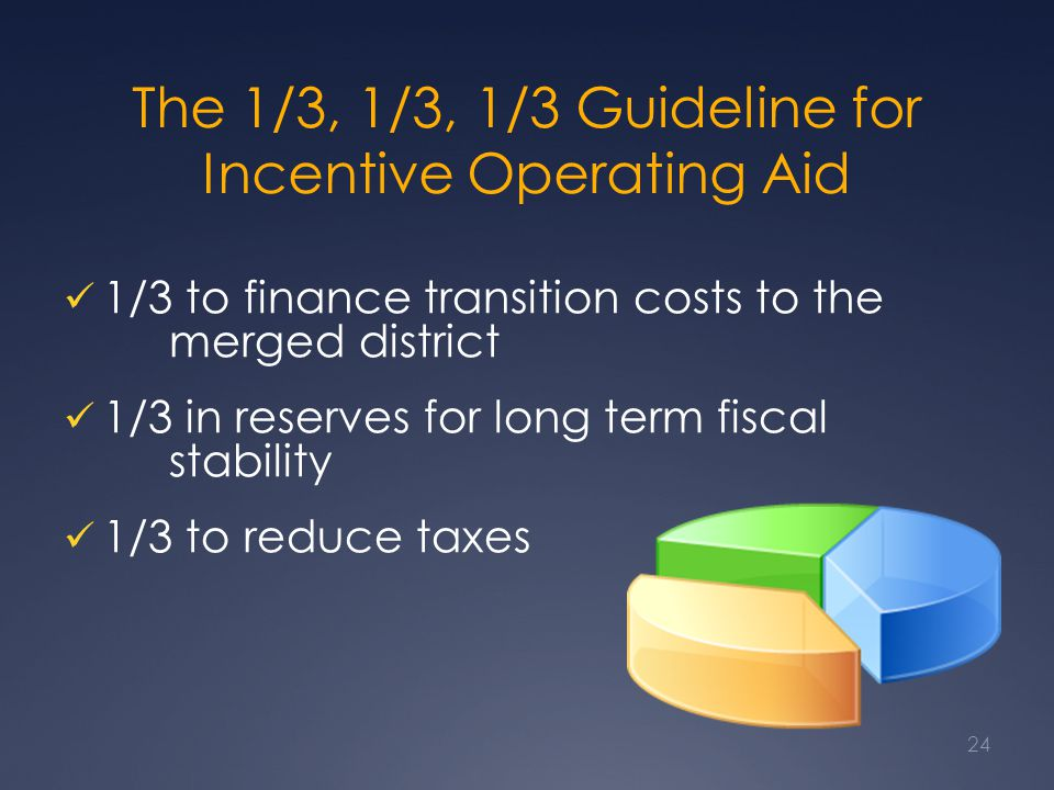 The 1/3, 1/3, 1/3 Guideline for Incentive Operating Aid