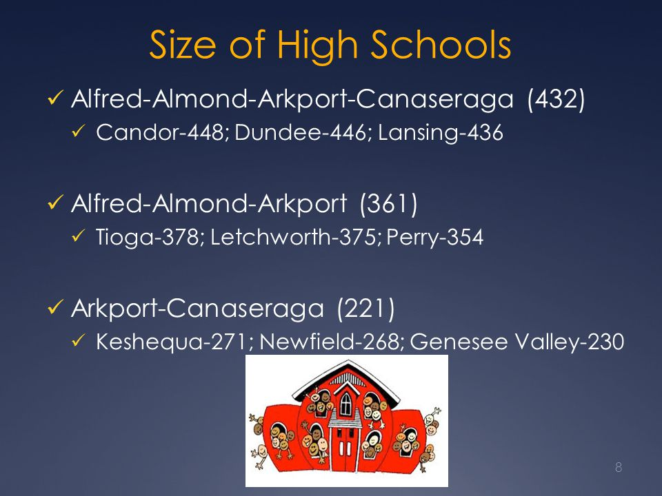 Size of High Schools Alfred-Almond-Arkport-Canaseraga (432)