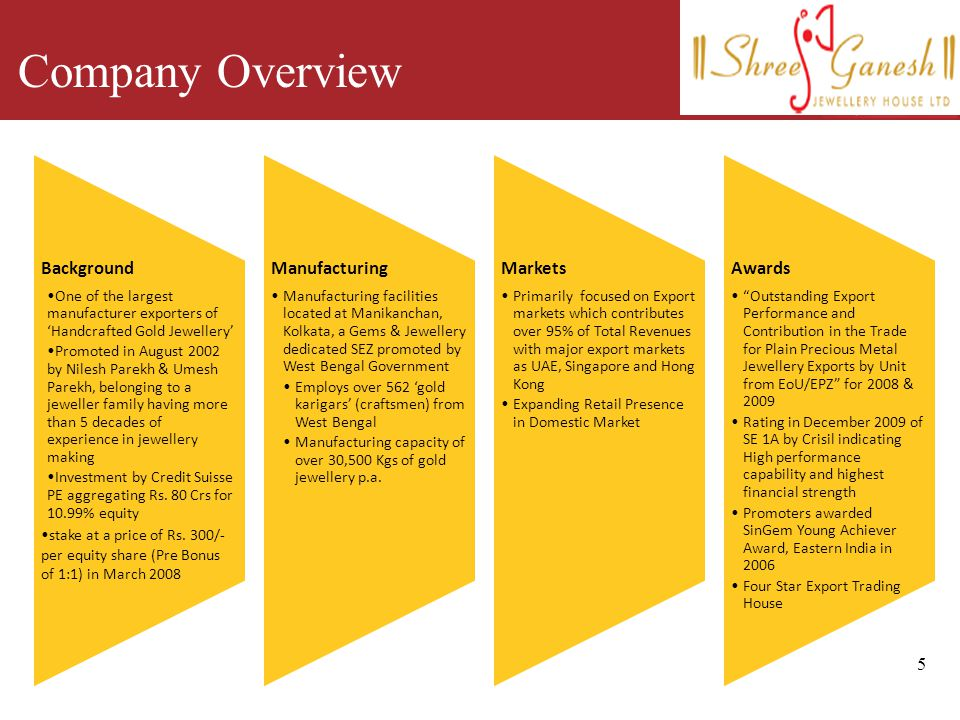 Company Overview Background Manufacturing Markets Awards