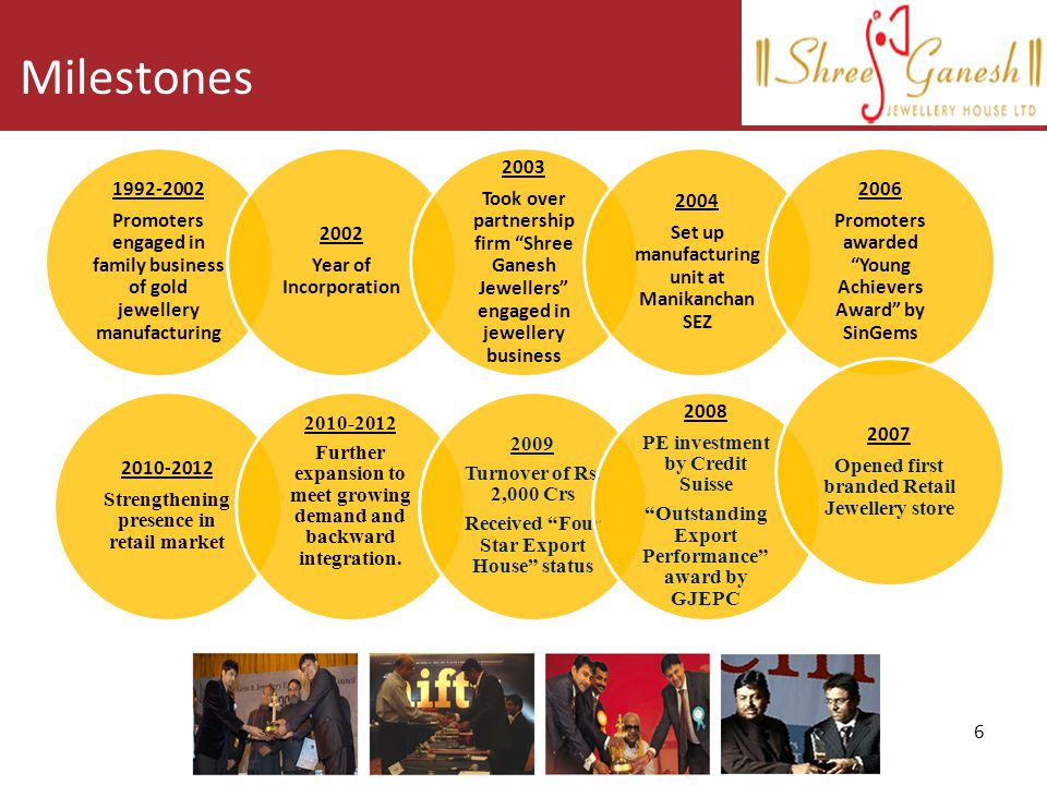 Milestones 1992-2002. Promoters engaged in family business of gold jewellery manufacturing. 2002.