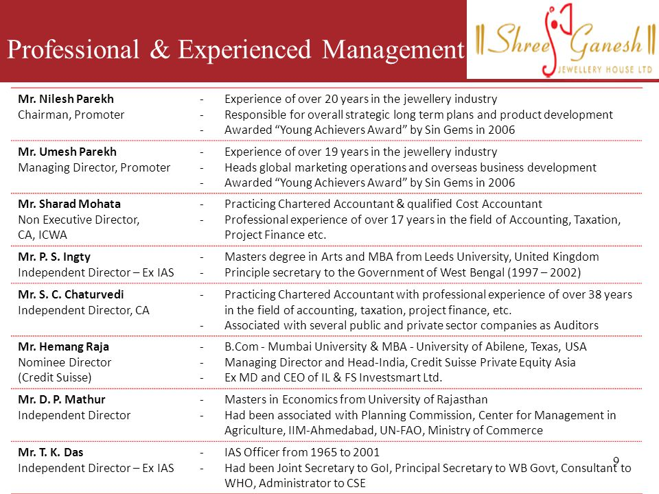 Professional & Experienced Management