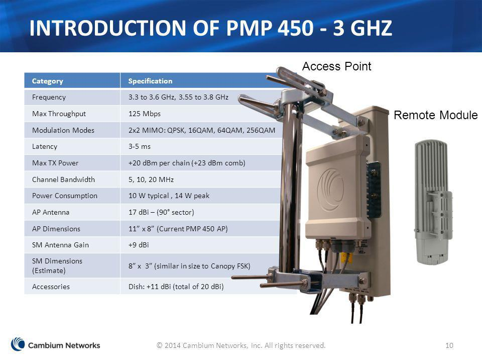 Introduction of PMP 450 - 3 GHz
