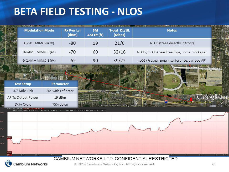 Beta Field Testing - NLOS