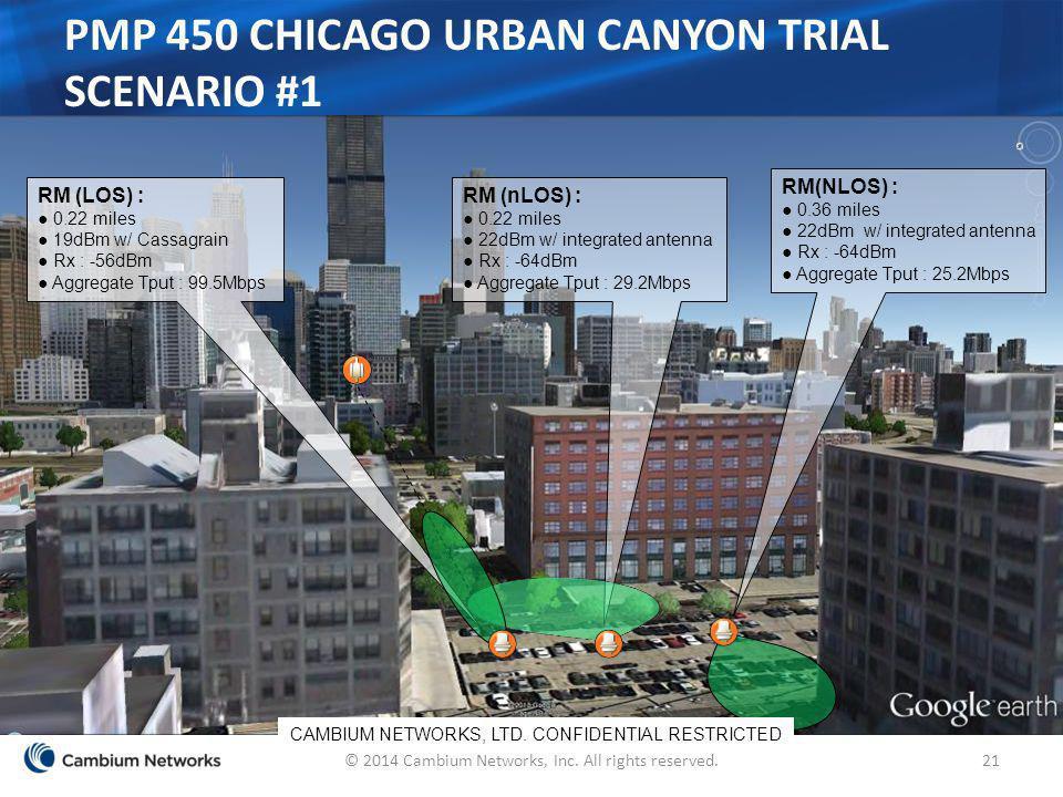 PMP 450 Chicago urban canyon trial Scenario #1