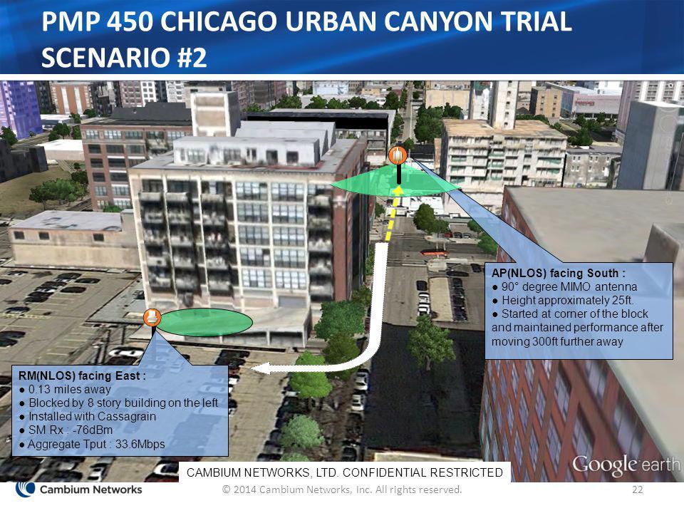 PMP 450 Chicago Urban Canyon Trial Scenario #2