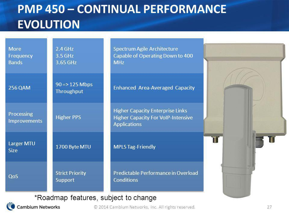 PMP 450 – Continual Performance Evolution