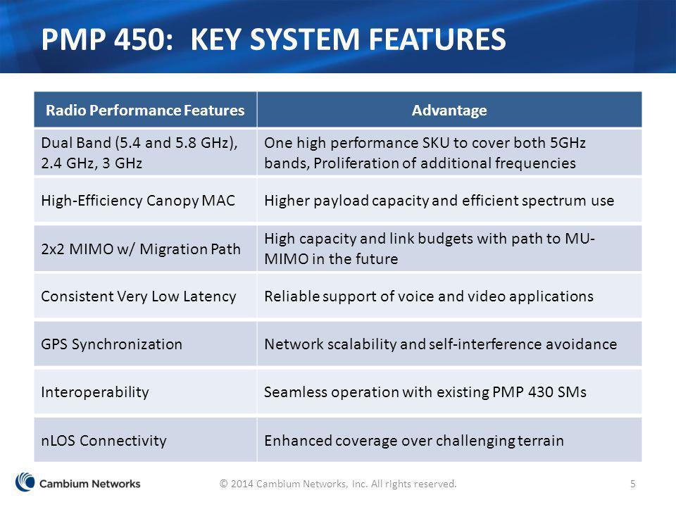 PMP 450: Key System Features