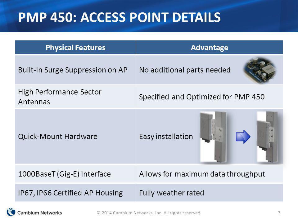 PMP 450: Access Point Details