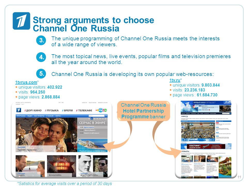 Strong arguments to choose Channel One Russia