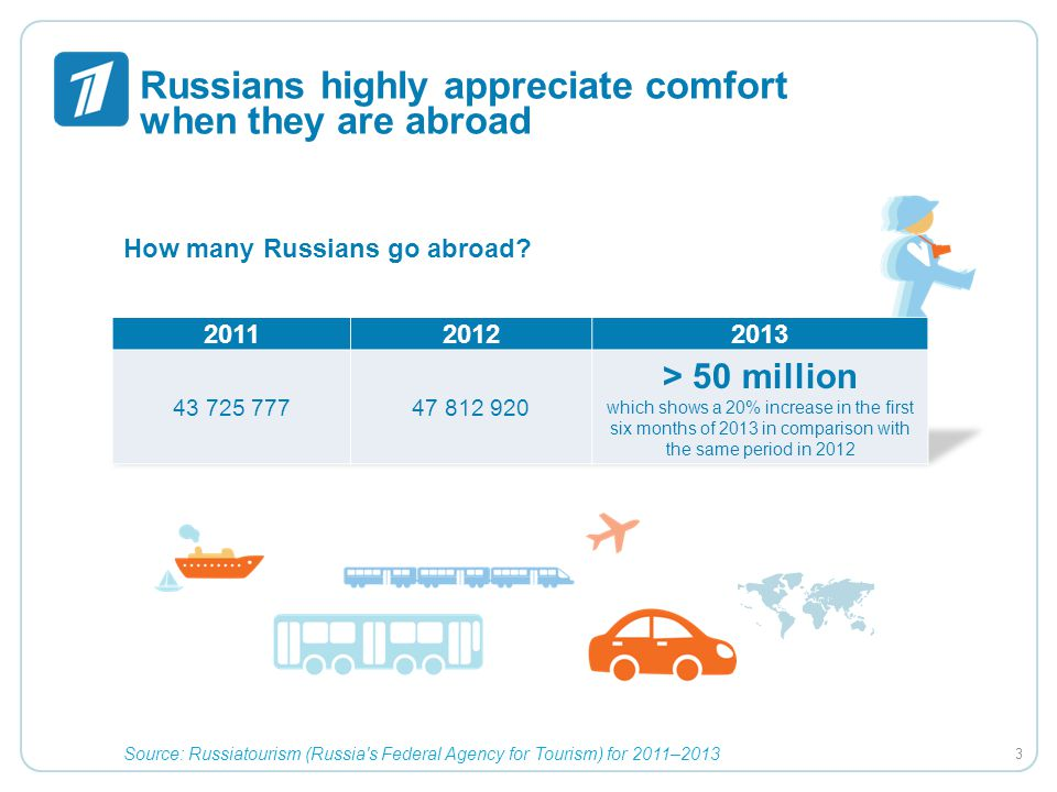 Russians highly appreciate comfort when they are abroad