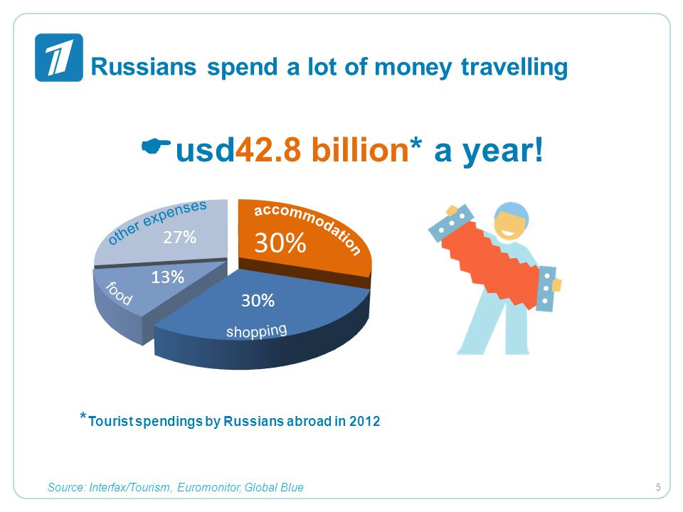 Russians spend a lot of money travelling
