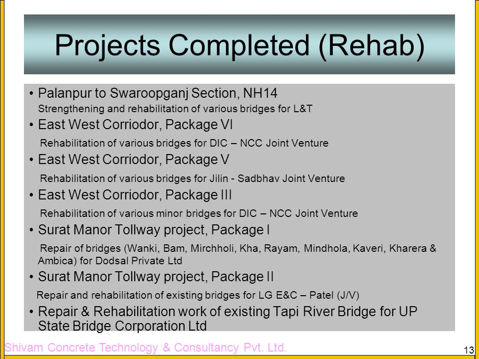 Projects Completed (Rehab)