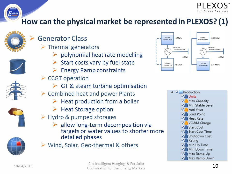 How can the physical market be represented in PLEXOS (1)