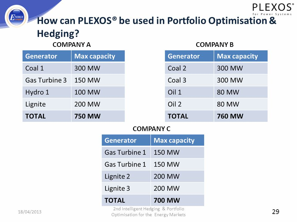 How can PLEXOS® be used in Portfolio Optimisation & Hedging
