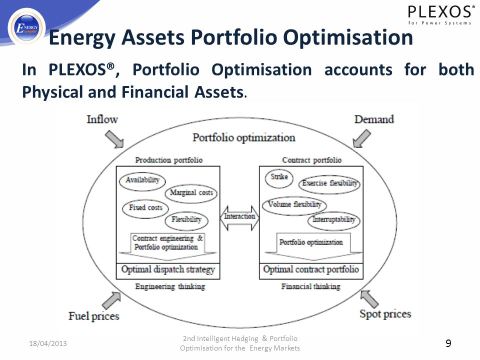 Energy Assets Portfolio Optimisation