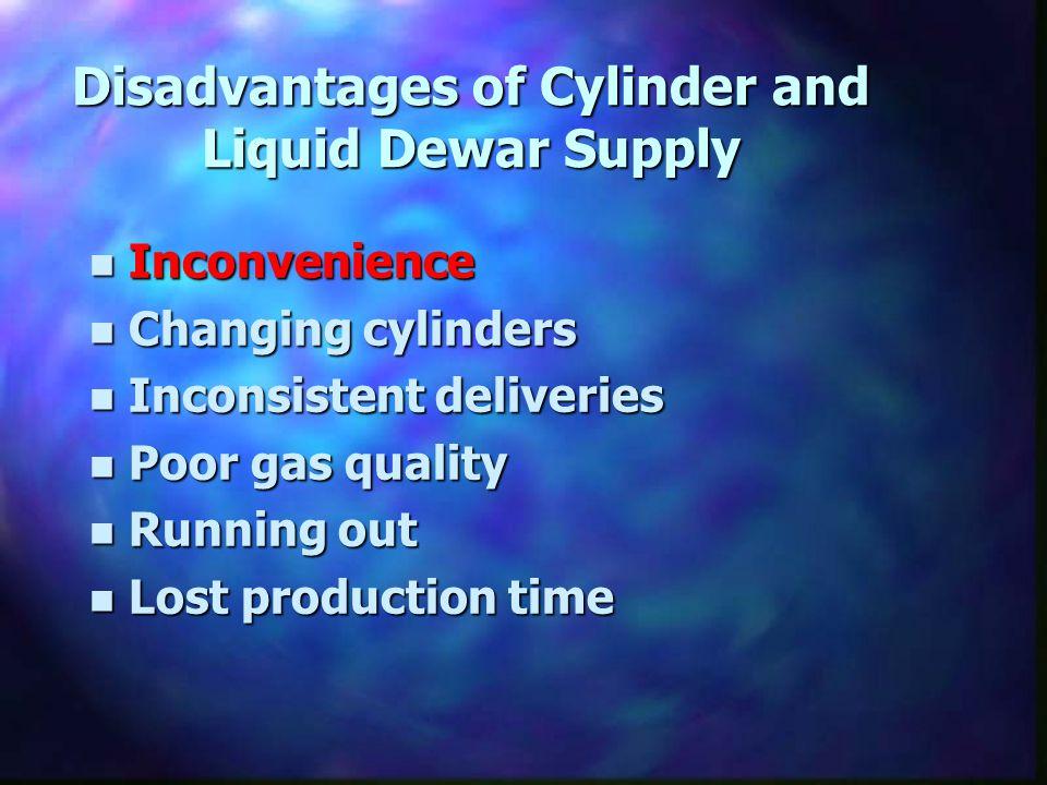 Disadvantages of Cylinder and Liquid Dewar Supply