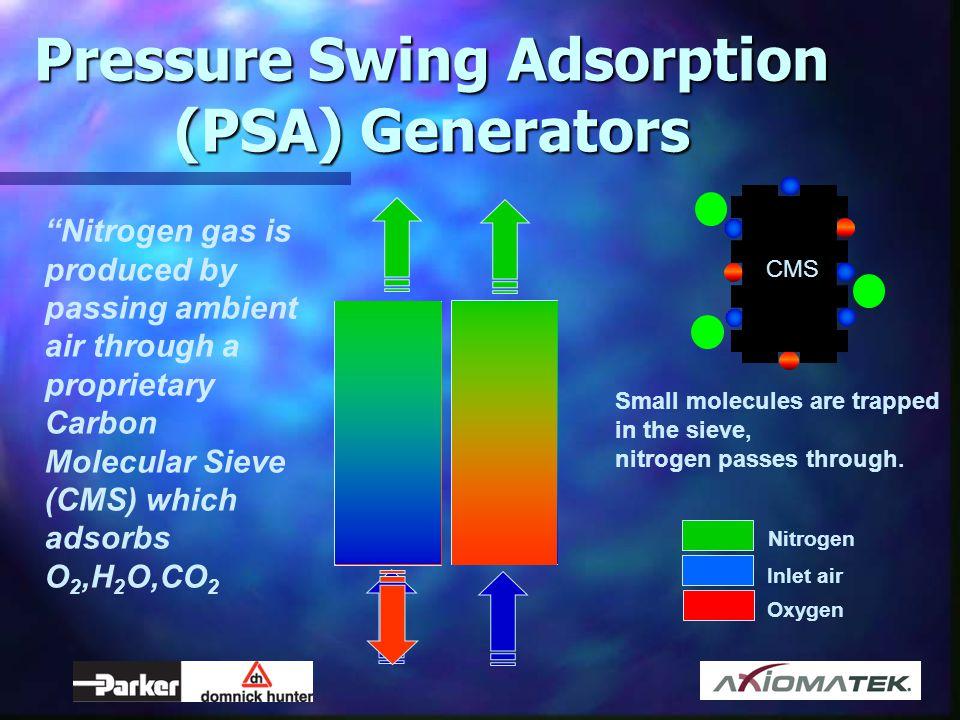 Pressure Swing Adsorption (PSA) Generators
