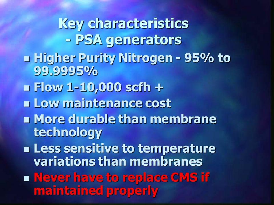 Key characteristics - PSA generators