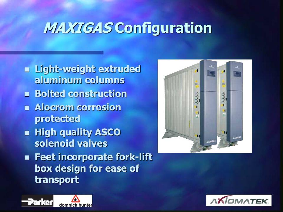 MAXIGAS Configuration