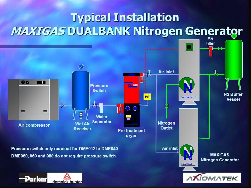 N N Typical Installation MAXIGAS DUALBANK Nitrogen Generator AR filter