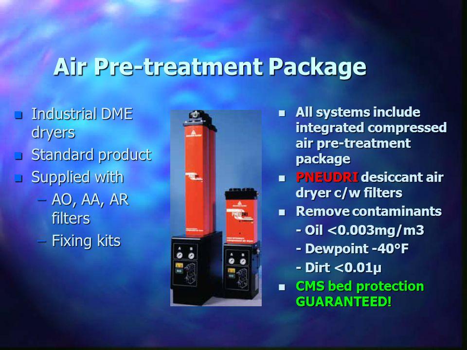 Air Pre-treatment Package