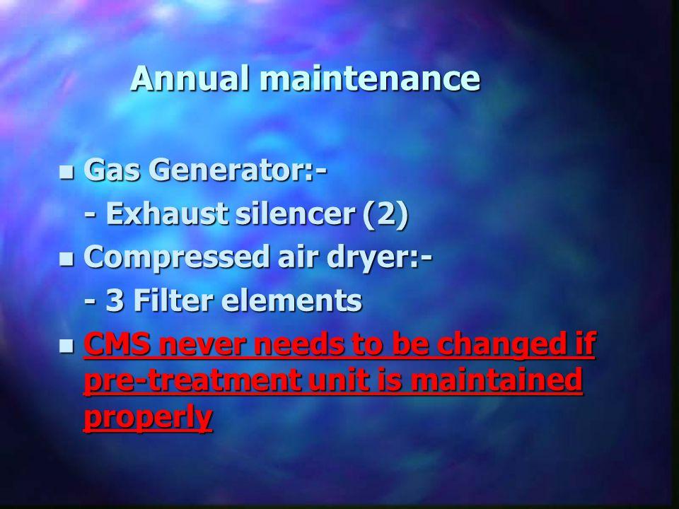 Annual maintenance Gas Generator:- - Exhaust silencer (2)
