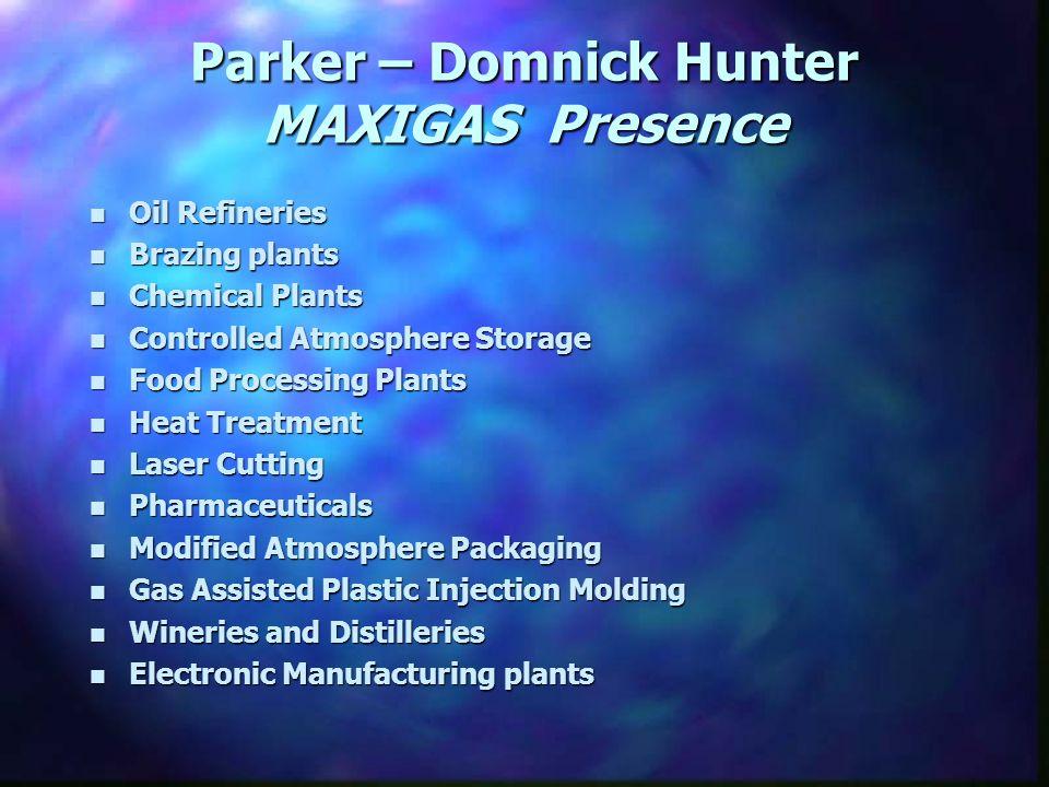 Parker – Domnick Hunter MAXIGAS Presence