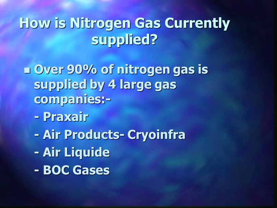 How is Nitrogen Gas Currently supplied