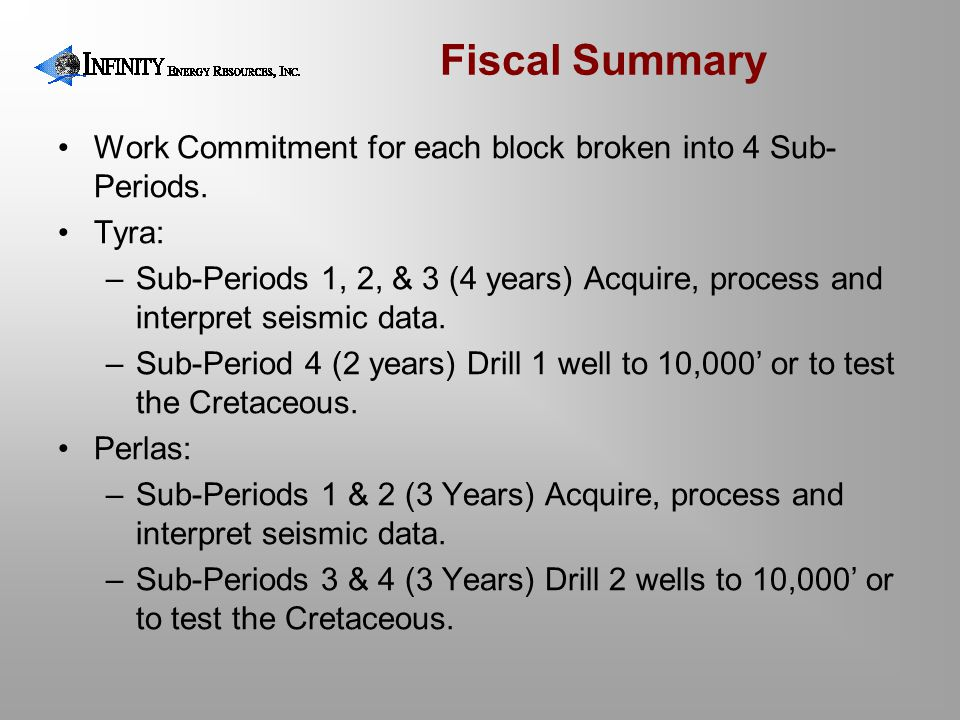 Fiscal Summary Work Commitment for each block broken into 4 Sub- Periods. Tyra: