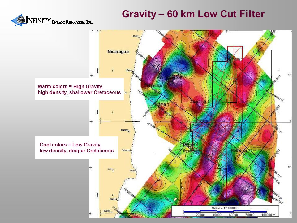 Gravity – 60 km Low Cut Filter