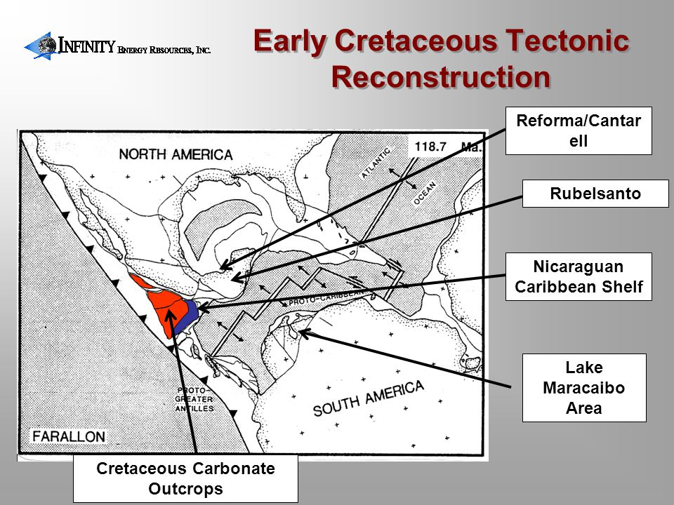 Early Cretaceous Tectonic Reconstruction