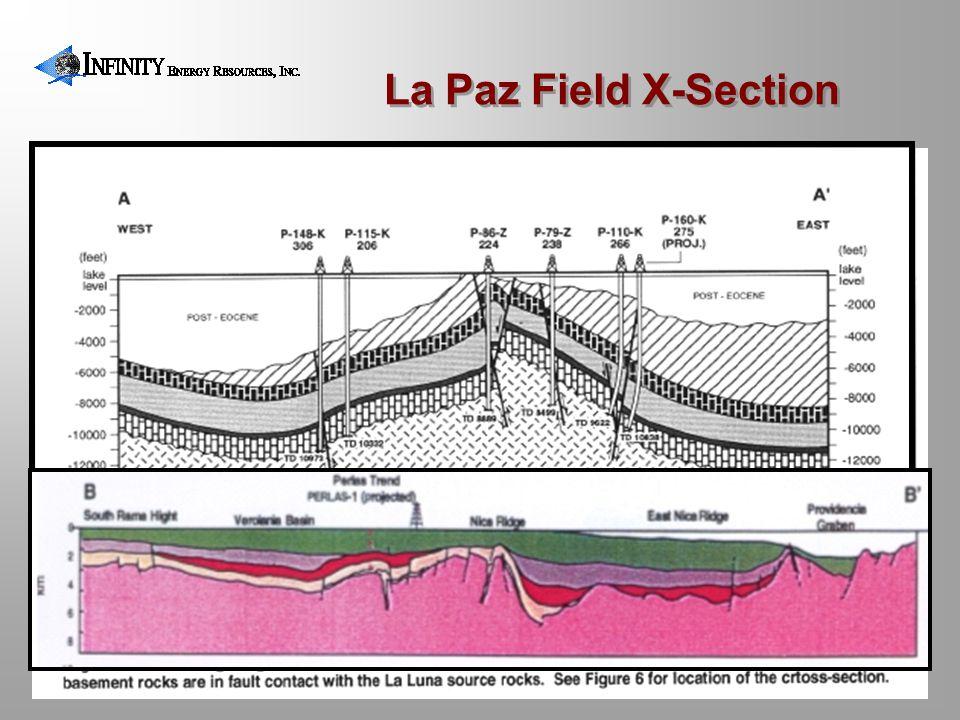 La Paz Field X-Section