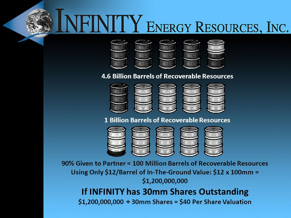 If INFINITY has 30mm Shares Outstanding