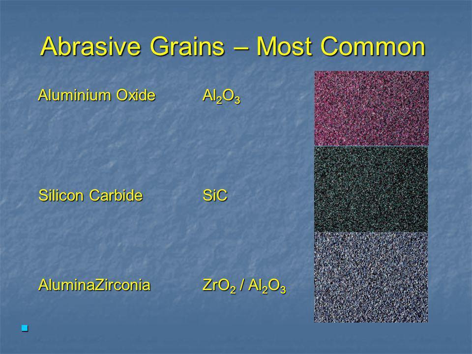 Abrasive Grains – Most Common