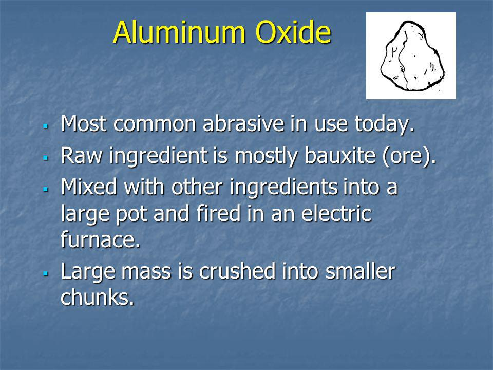 Aluminum Oxide Most common abrasive in use today.