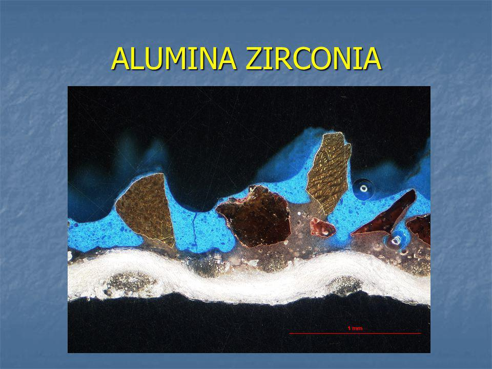 ALUMINA ZIRCONIA