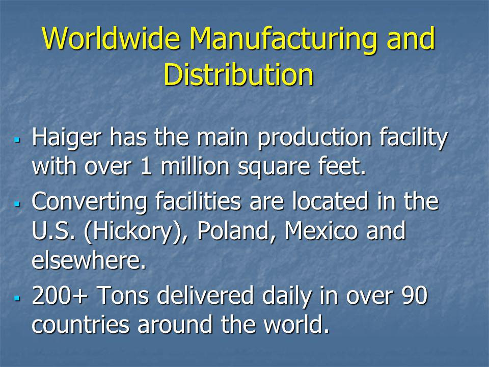 Worldwide Manufacturing and Distribution