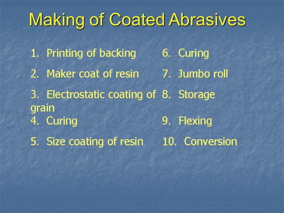 Making of Coated Abrasives