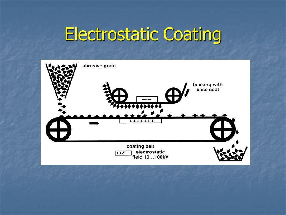 Electrostatic Coating