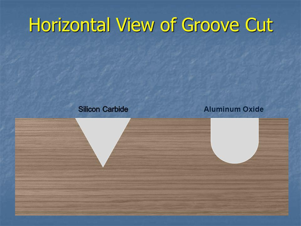 Horizontal View of Groove Cut