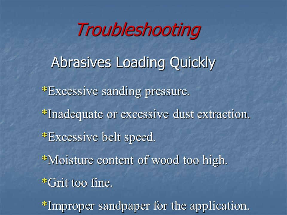 Abrasives Loading Quickly
