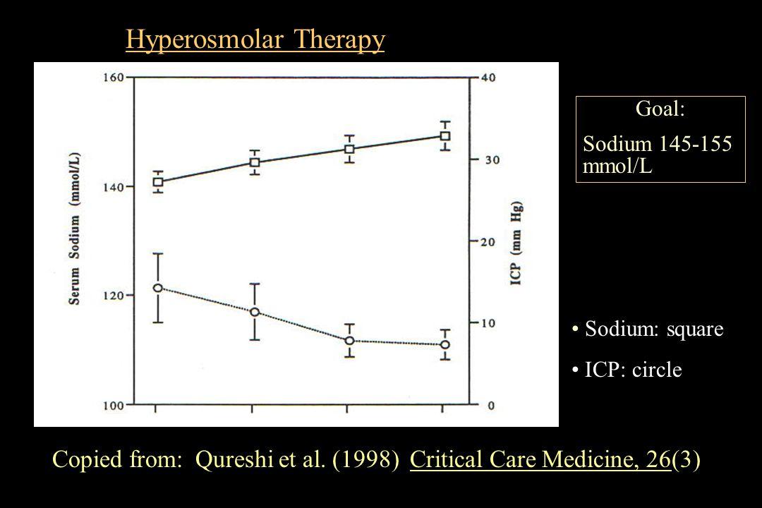 Hyperosmolar Therapy Goal: Sodium 145-155 mmol/L.