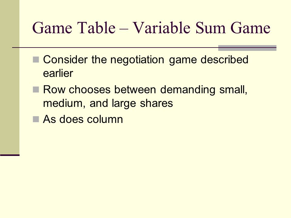 Game Table – Variable Sum Game