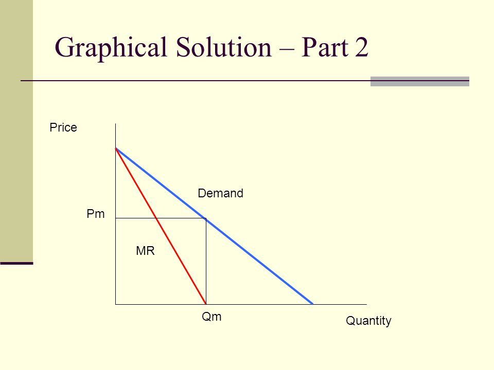 Graphical Solution – Part 2